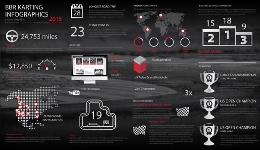 BBR-Infographic-2015